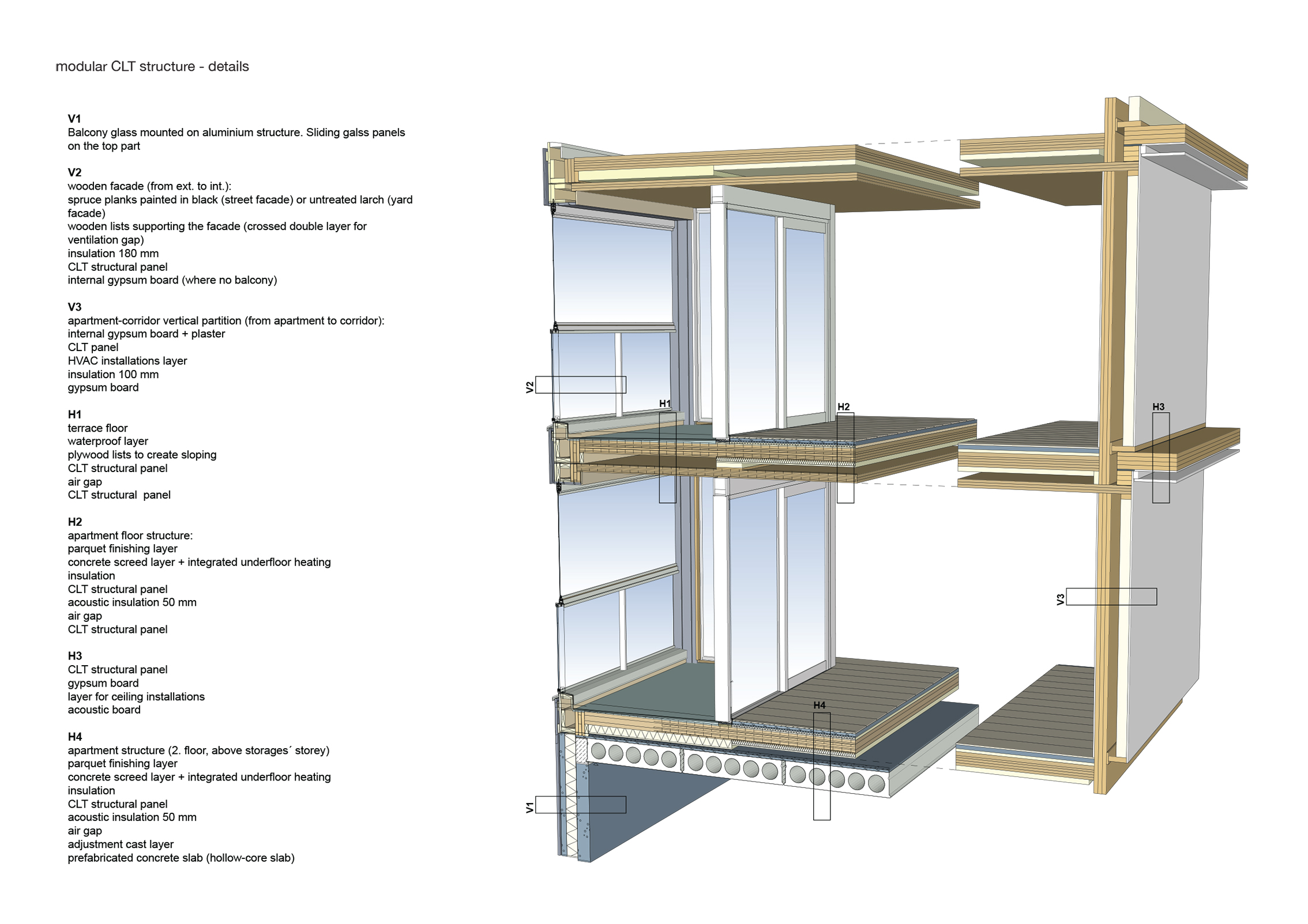 Eumiesaward for Apartment structural plans